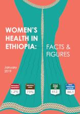Women's Health in Ethiopia: Facts & Figures