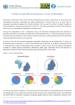 COVID-19 et les entreprises africaines : focus sur Maurice